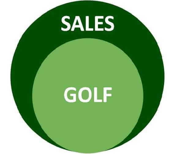 Circle image showing sales and golf connection