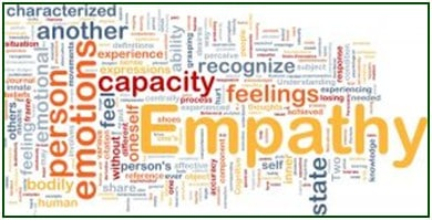 Collage of words related to customer empathy